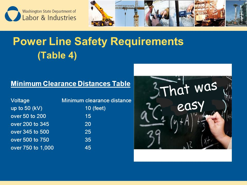 Power Line Safety Requirements (Table 4)
