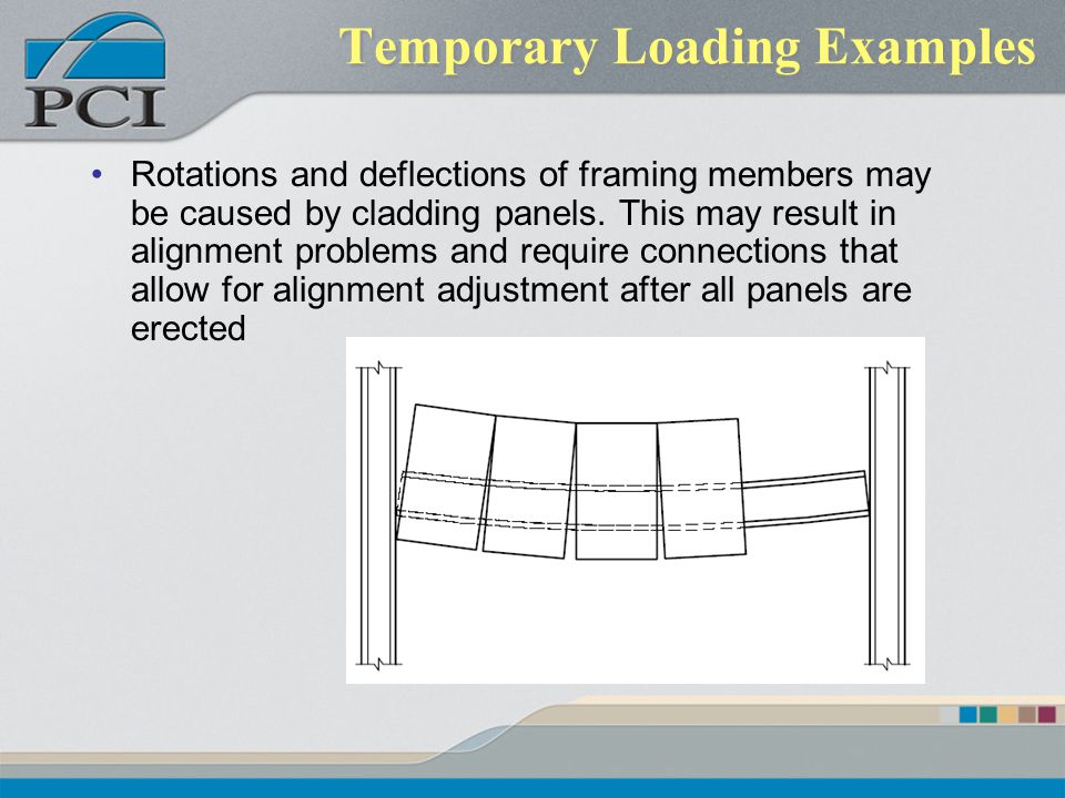 Temporary Loading Examples