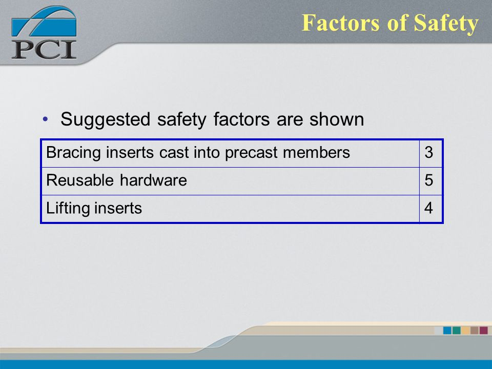 Factors of Safety Suggested safety factors are shown