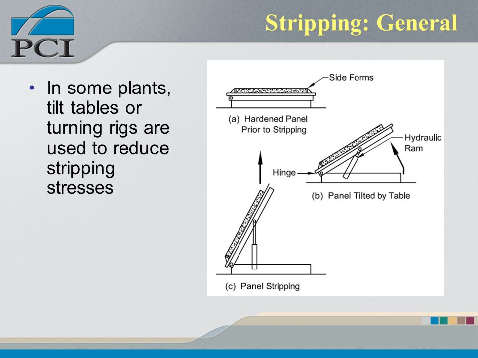 Stripping: General In some plants, tilt tables or turning rigs are used to reduce stripping stresses.