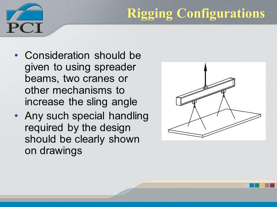 Rigging Configurations