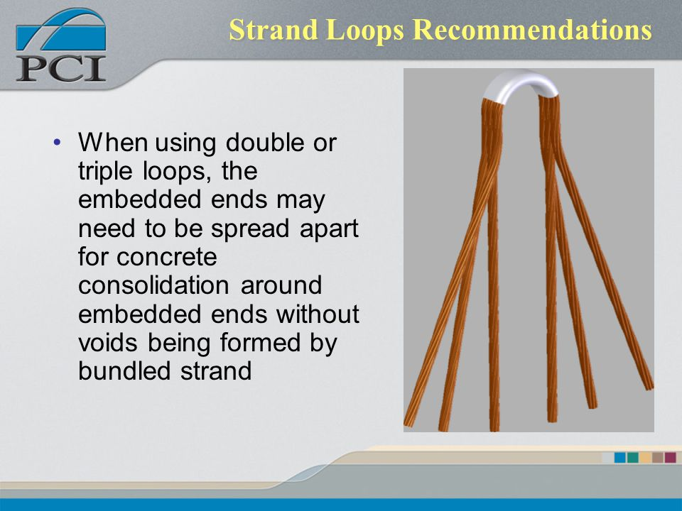 Strand Loops Recommendations
