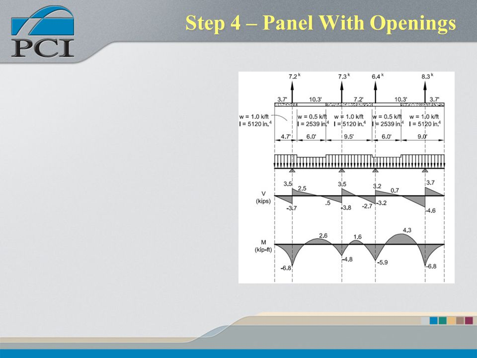 Step 4 – Panel With Openings