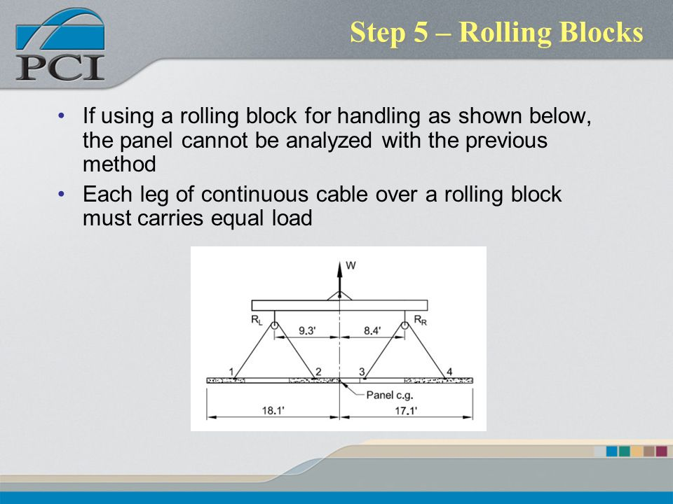 Step 5 – Rolling Blocks If using a rolling block for handling as shown below, the panel cannot be analyzed with the previous method.