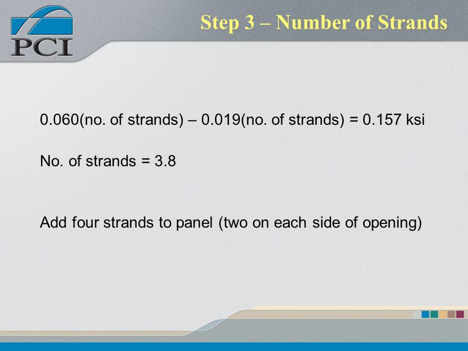 Step 3 – Number of Strands