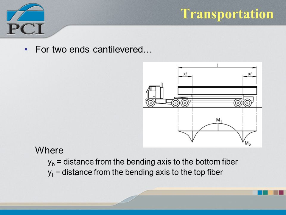 Transportation For two ends cantilevered… Where