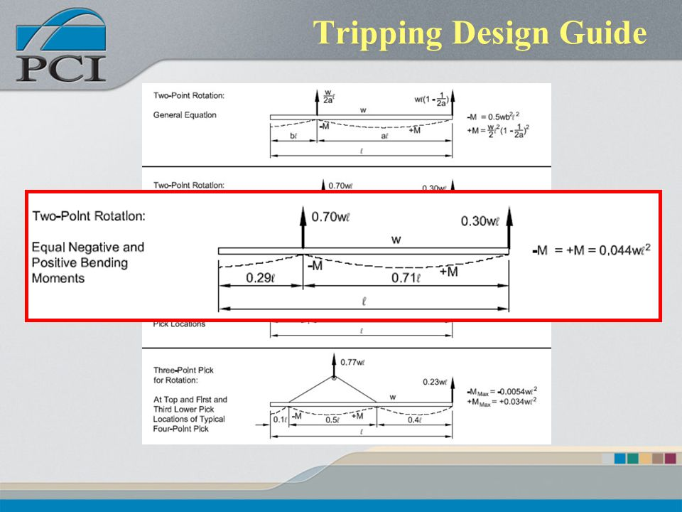 Tripping Design Guide