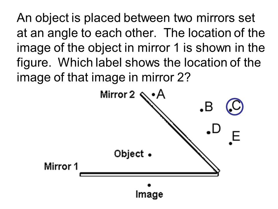 An object is placed between two mirrors set at an angle to each other