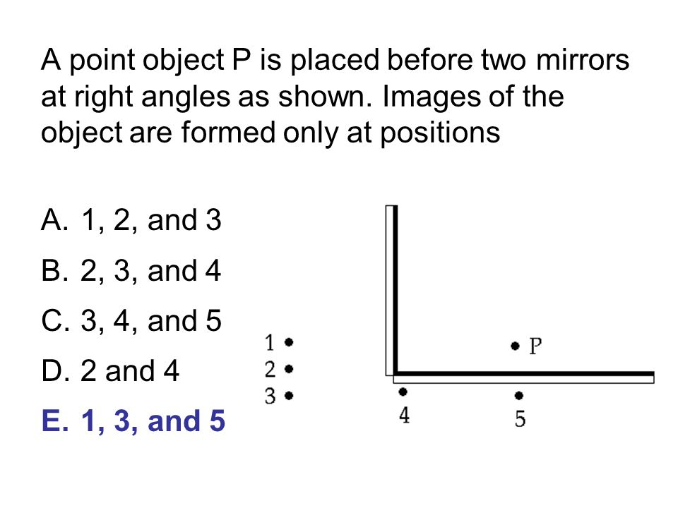 A point object P is placed before two mirrors at right angles as shown