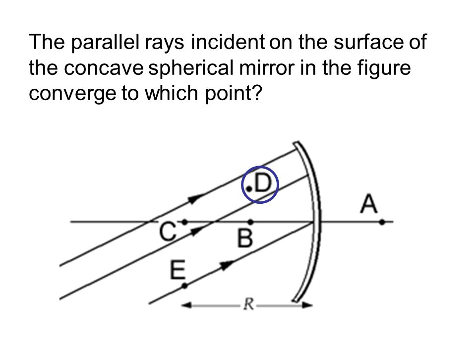 The parallel rays incident on the surface of the concave spherical mirror in the figure converge to which point
