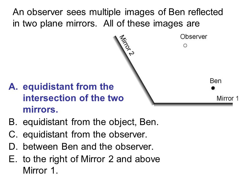 An observer sees multiple images of Ben reflected in two plane mirrors