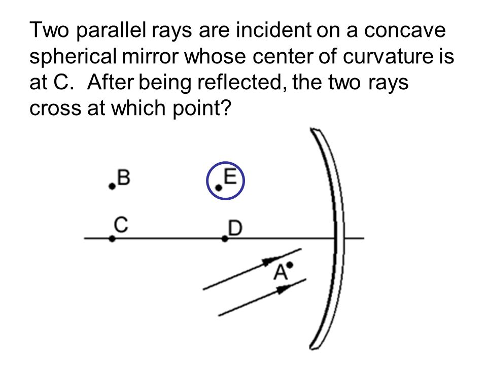 Two parallel rays are incident on a concave spherical mirror whose center of curvature is at C.