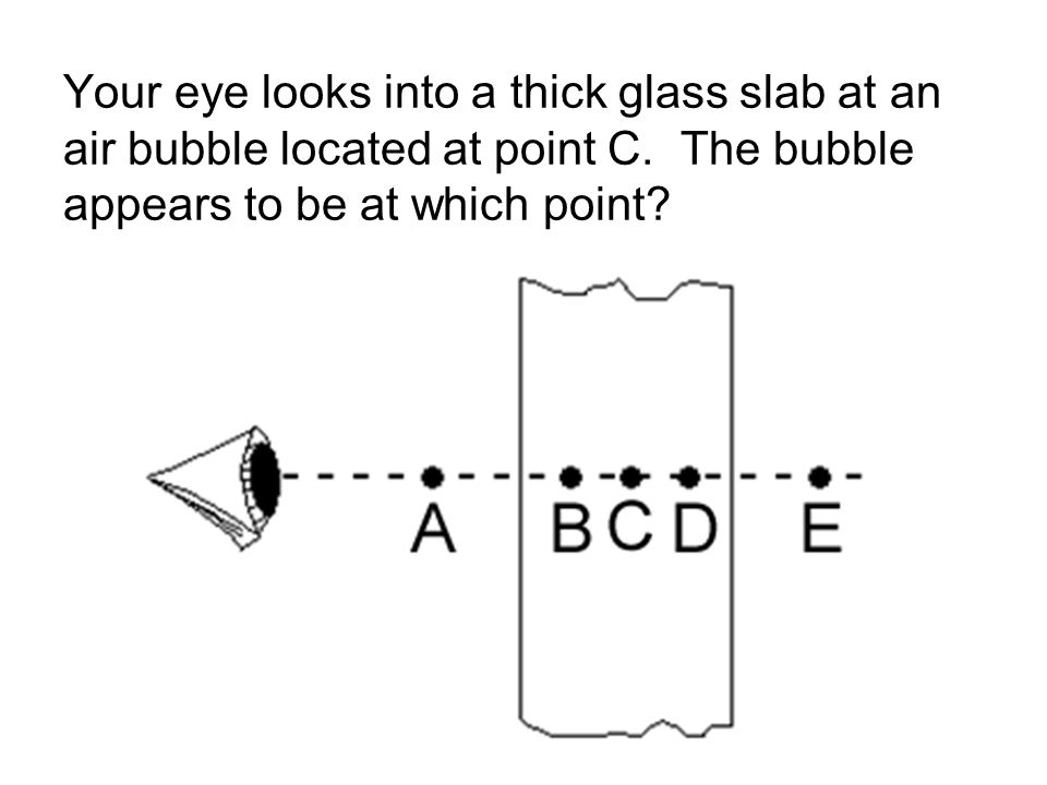 Your eye looks into a thick glass slab at an air bubble located at point C.
