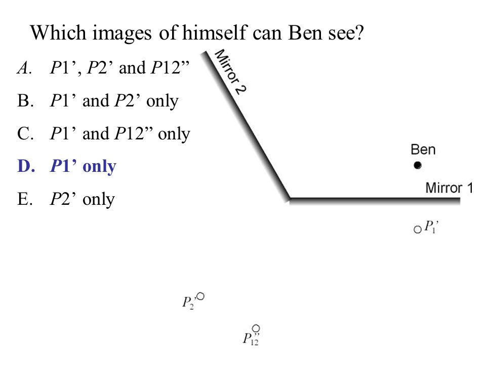 Which images of himself can Ben see