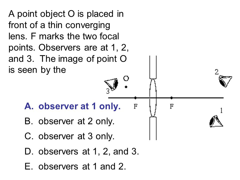 A point object O is placed in front of a thin converging lens