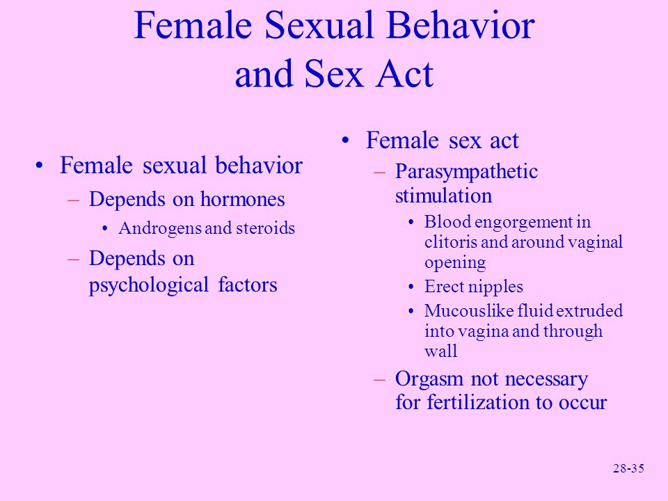 Female Sexual Behavior and Sex Act