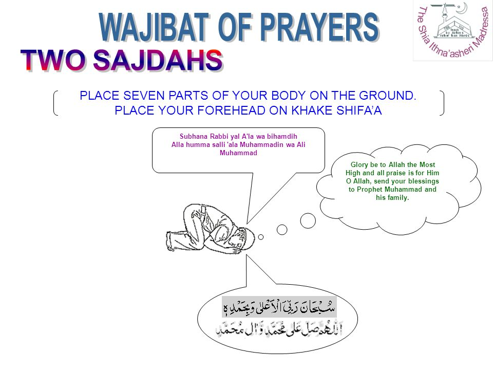 WAJIBAT OF PRAYERS TWO SAJDAHS