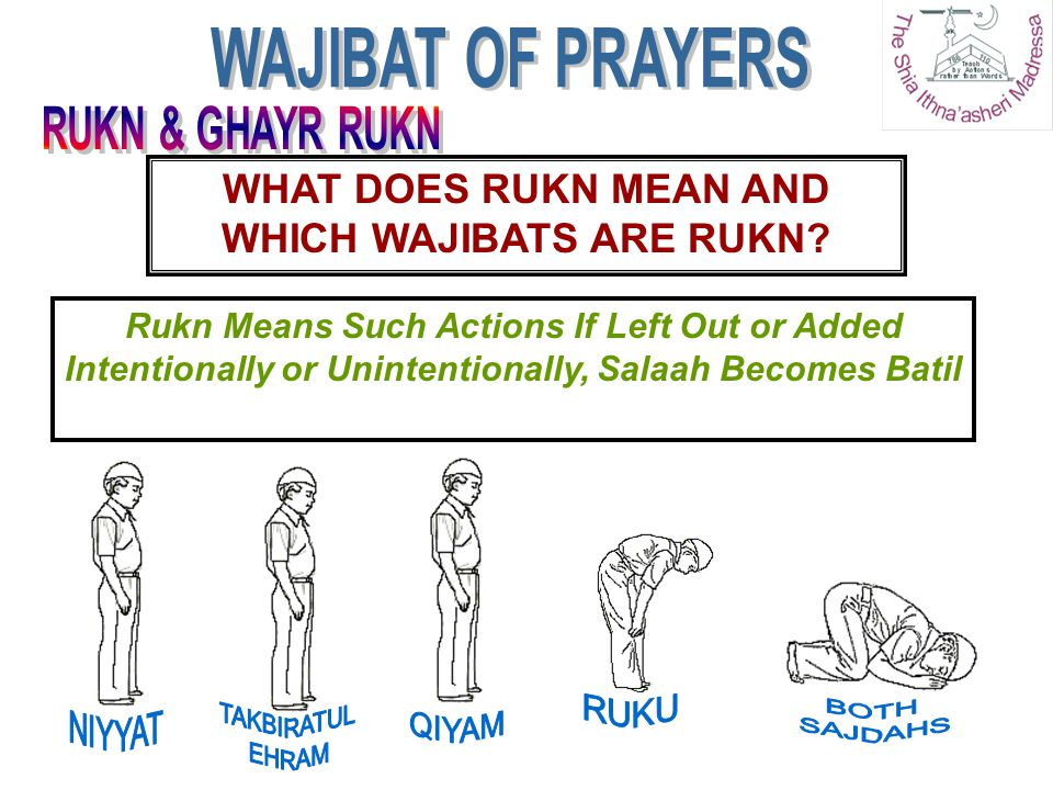 WHAT DOES RUKN MEAN AND WHICH WAJIBATS ARE RUKN