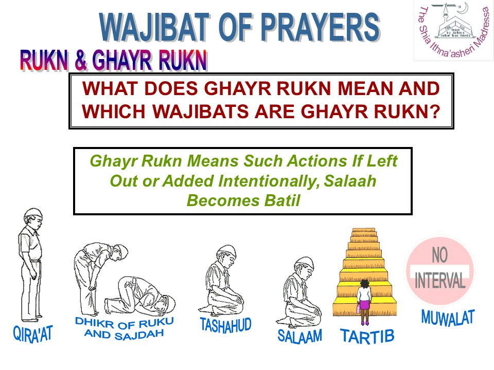 WHAT DOES GHAYR RUKN MEAN AND WHICH WAJIBATS ARE GHAYR RUKN