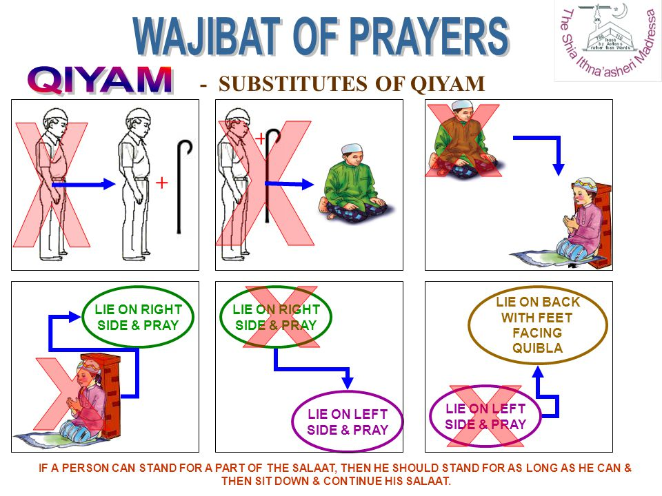 X X X X X X WAJIBAT OF PRAYERS QIYAM - SUBSTITUTES OF QIYAM + +