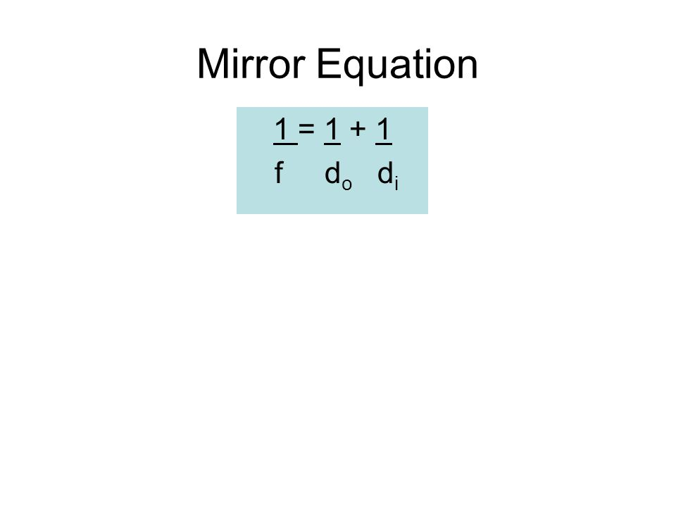 Mirrors physics mrs coyle ppt video online download for Mirror formula