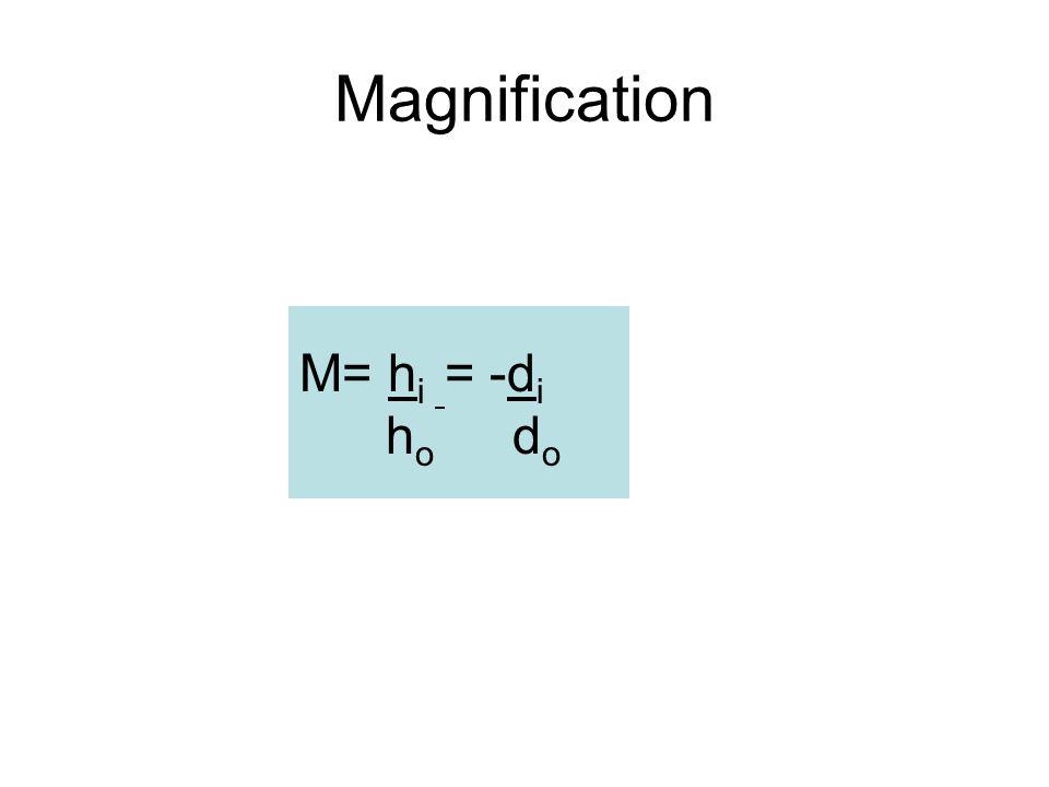 Magnification M= hi = -di ho do