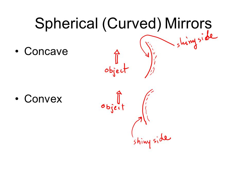 Spherical (Curved) Mirrors