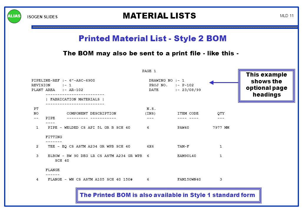 This is the MLD file for the Style 2 Printed BOM on the previous page
