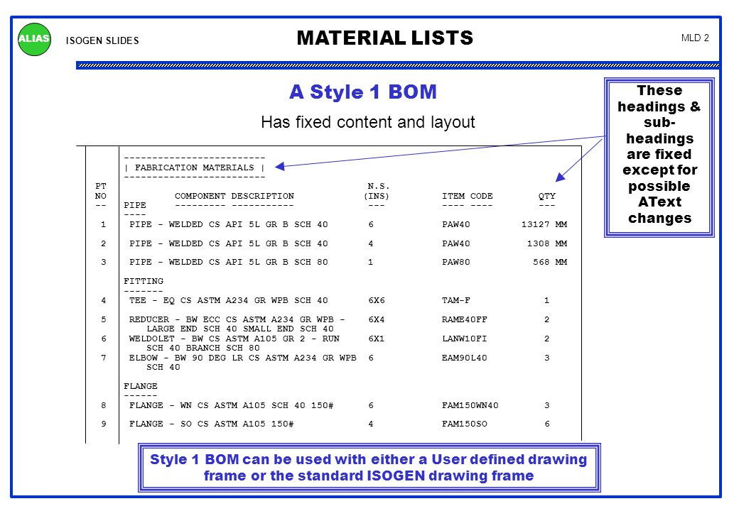 Style 1 BOM is obtained by making these settings in the Options Editor