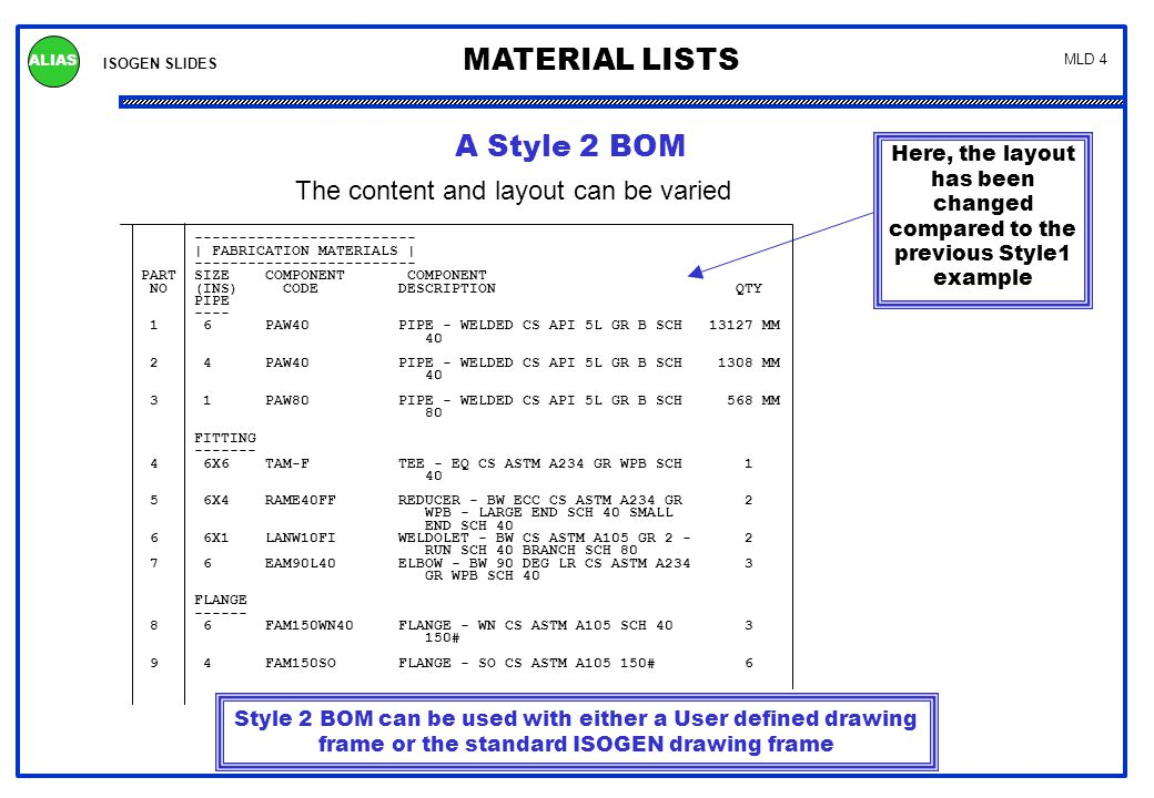 Style 2 BOM is obtained by making these settings