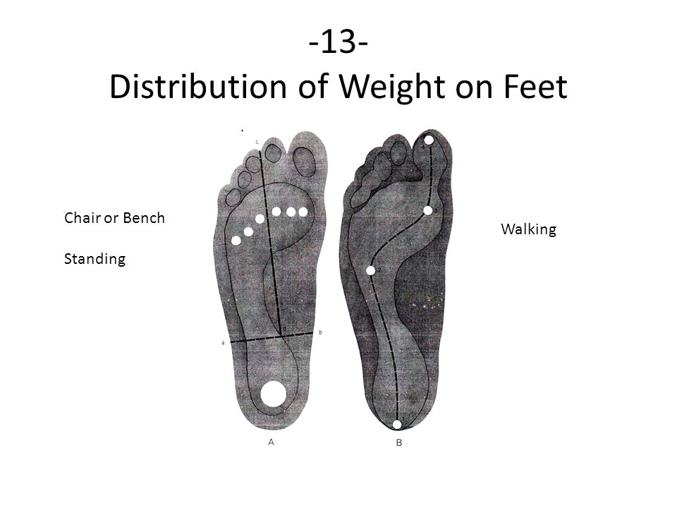 -13- Distribution of Weight on Feet