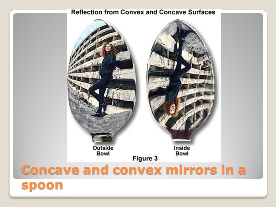Concave and convex mirrors in a spoon