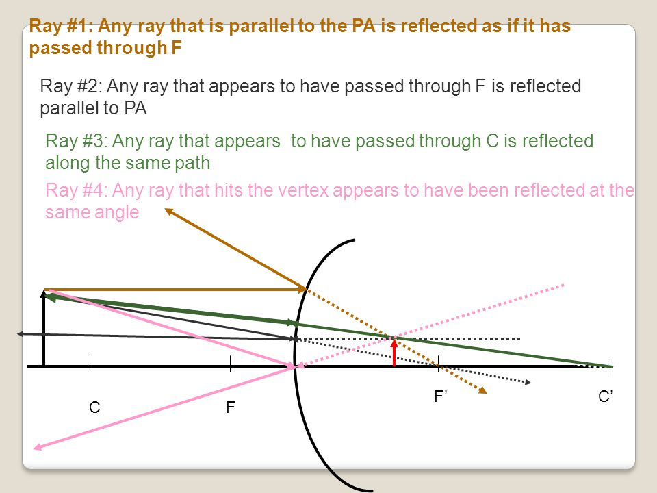 Ray #1: Any ray that is parallel to the PA is reflected as if it has passed through F