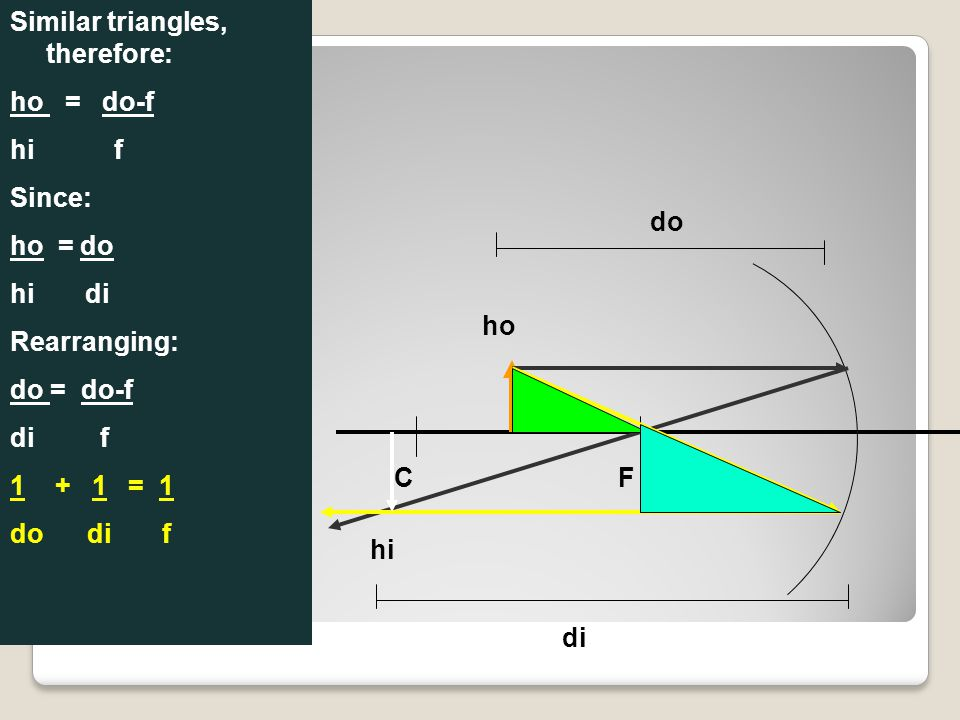 Similar triangles, therefore: