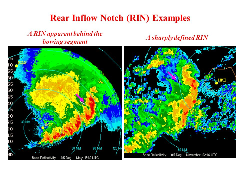 Rear Inflow Notch (RIN) Examples