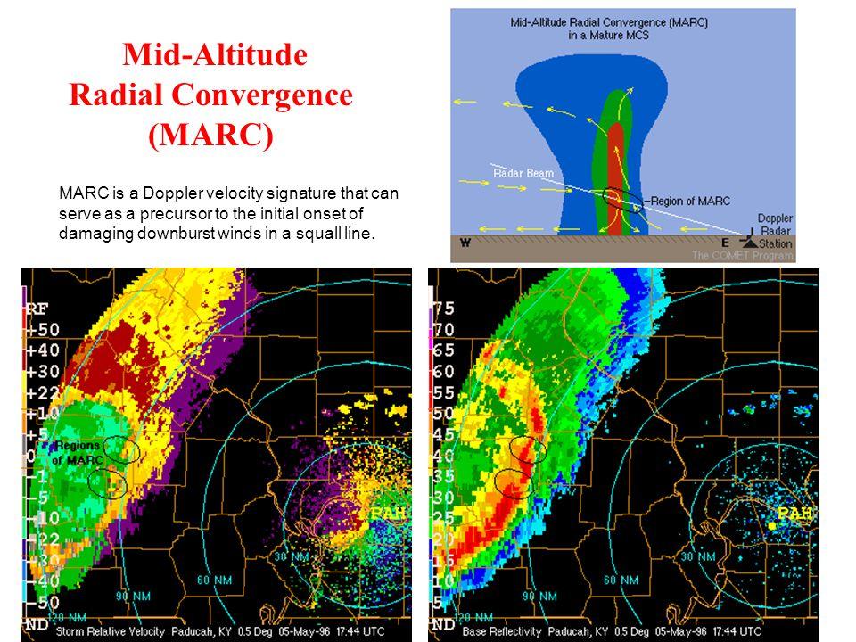 Mid-Altitude Radial Convergence (MARC)