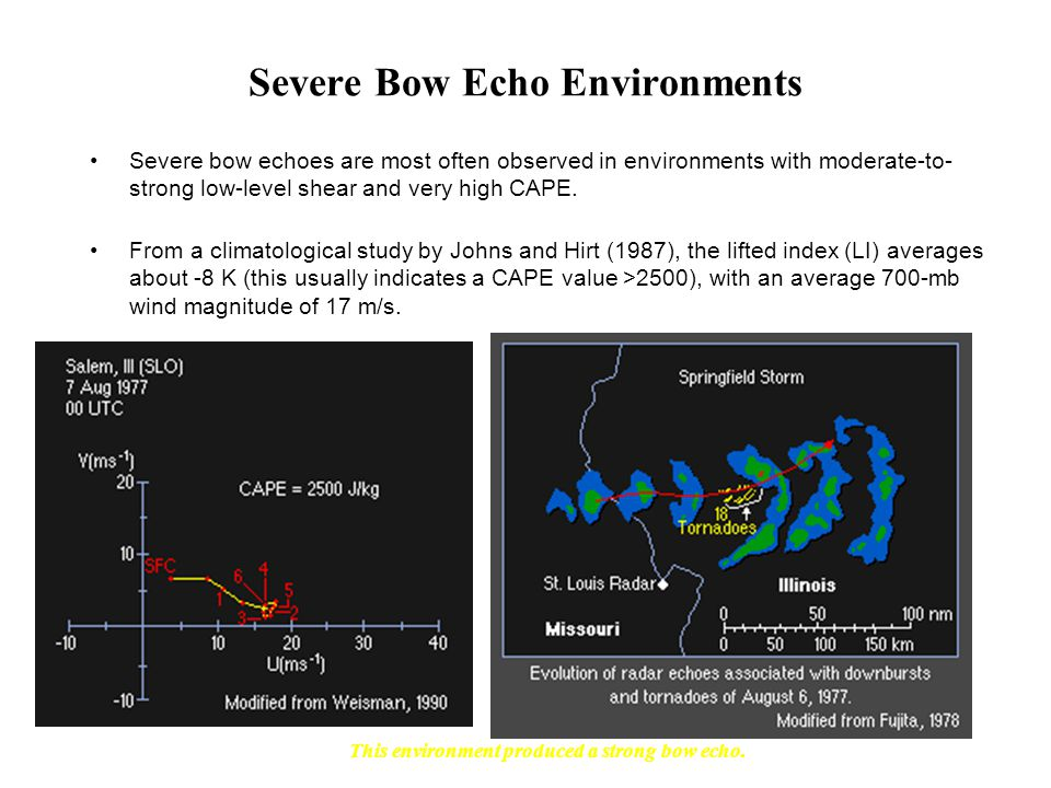 Severe Bow Echo Environments