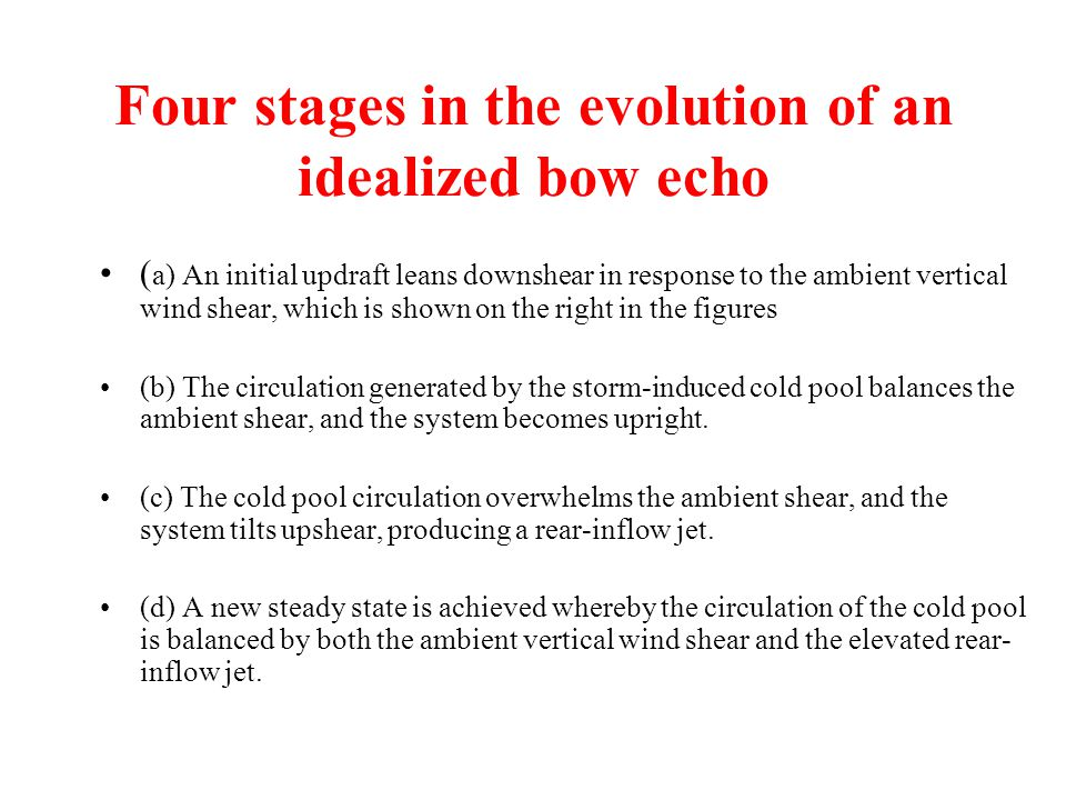 Four stages in the evolution of an idealized bow echo