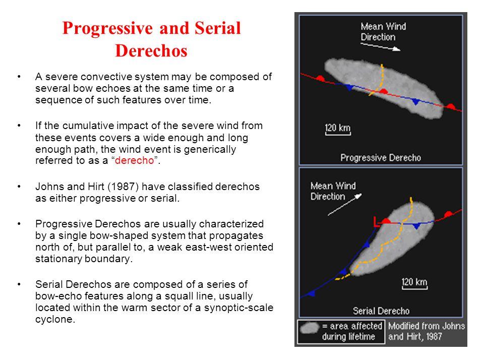 Progressive and Serial Derechos