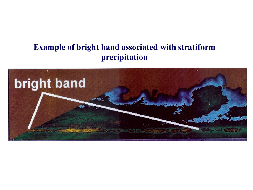Example of bright band associated with stratiform precipitation