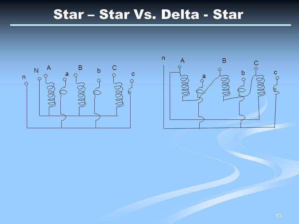Star – Star Vs. Delta - Star