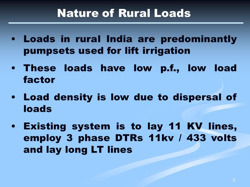 Nature of Rural Loads Loads in rural India are predominantly pumpsets used for lift irrigation. These loads have low p.f., low load factor.