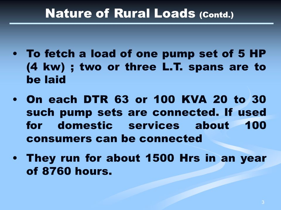 Nature of Rural Loads (Contd.)
