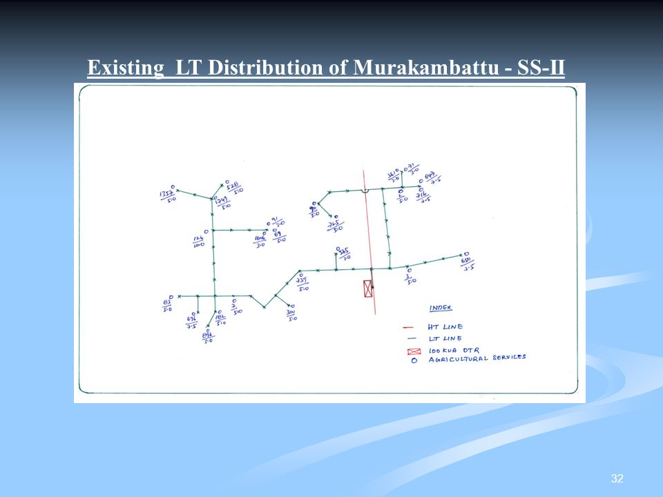Existing LT Distribution of Murakambattu - SS-II