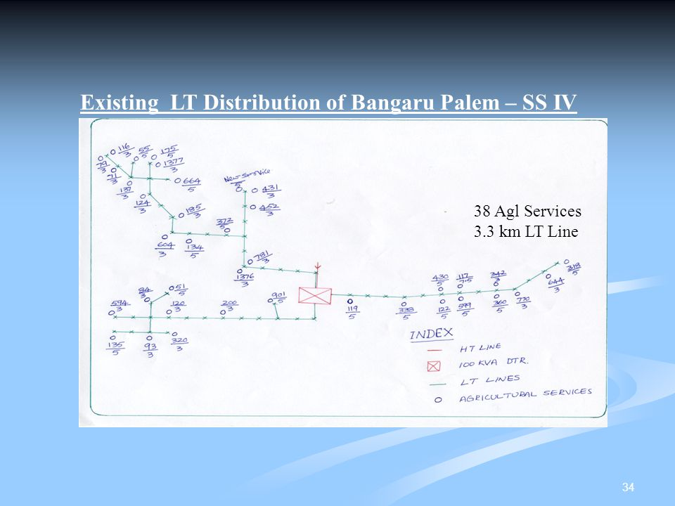 Existing LT Distribution of Bangaru Palem – SS IV