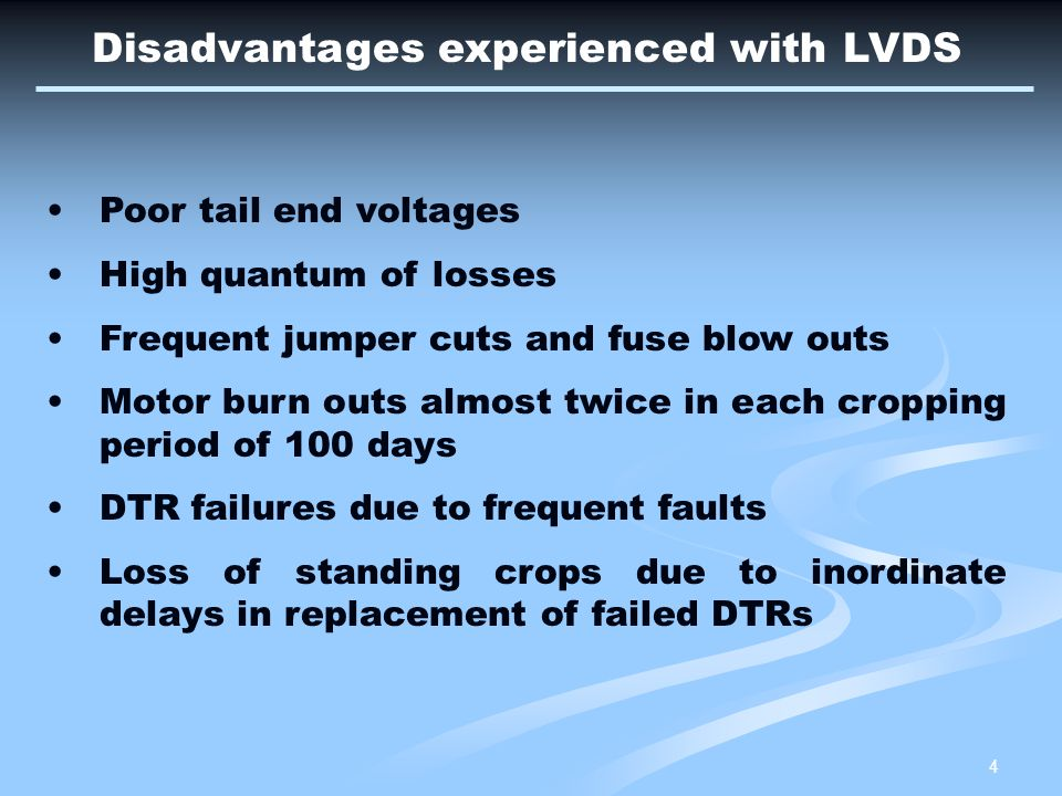 Disadvantages experienced with LVDS