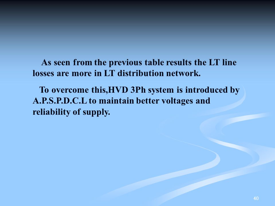 As seen from the previous table results the LT line losses are more in LT distribution network.