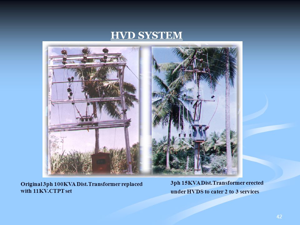 HVD SYSTEM Original 3ph 100KVA Dist.Transformer replaced with 11KV.CTPT set.