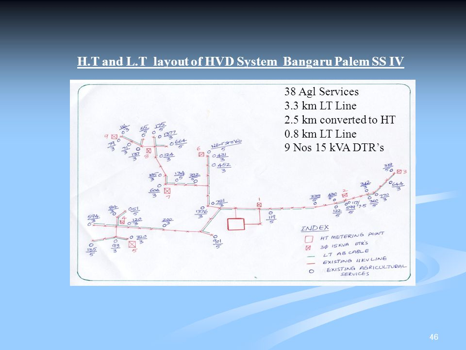 H.T and L.T layout of HVD System Bangaru Palem SS IV