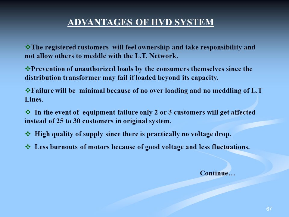 ADVANTAGES OF HVD SYSTEM